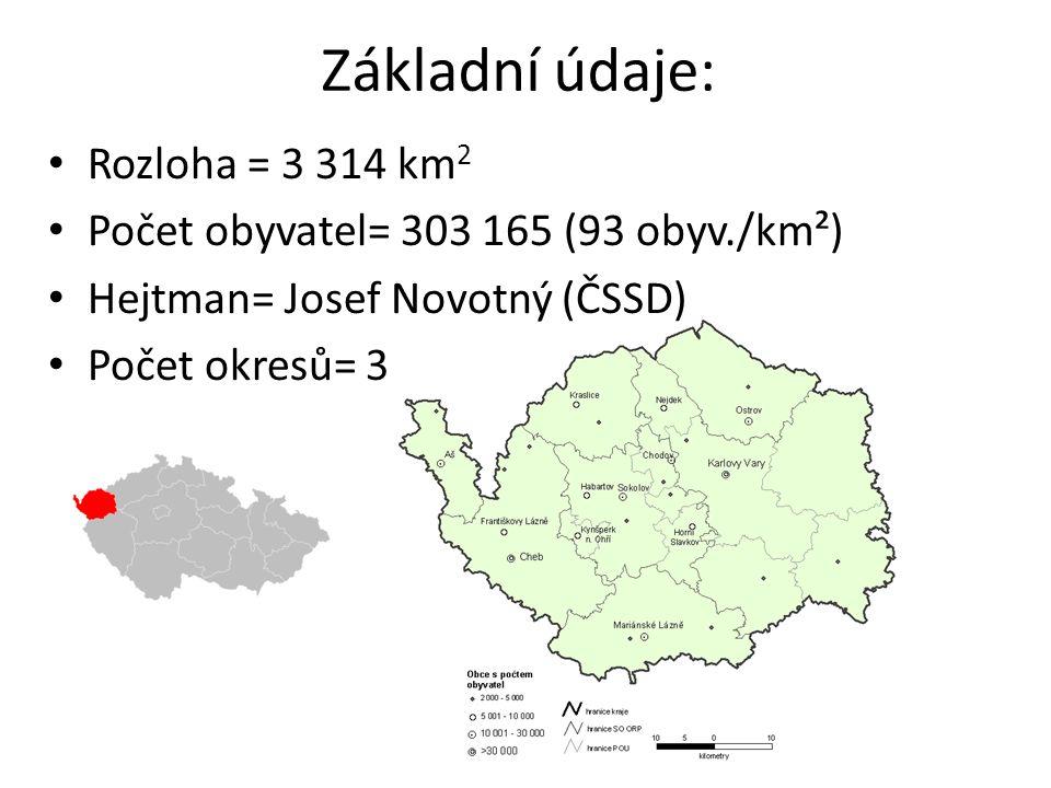 Základní údaje: Rozloha = 3 314 km2