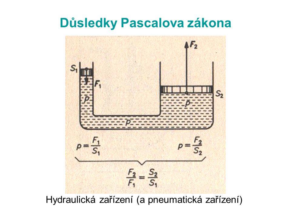 Důsledky Pascalova zákona