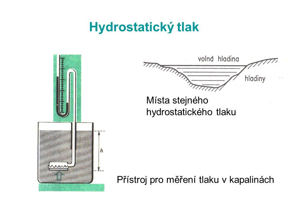 Hydrostatický tlak Místa stejného hydrostatického tlaku