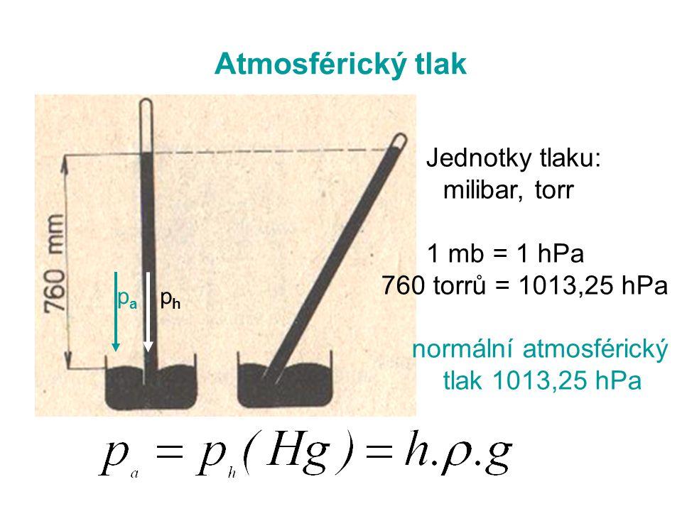 Atmosférický tlak Jednotky tlaku: milibar, torr 1 mb = 1 hPa