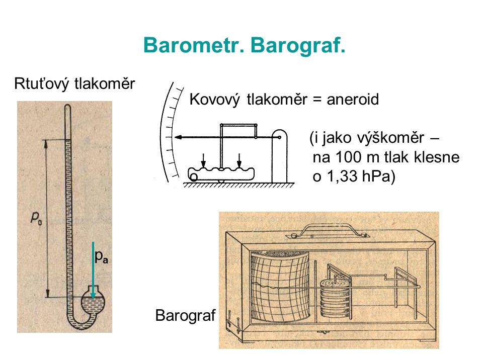 Barometr. Barograf. Rtuťový tlakoměr Kovový tlakoměr = aneroid
