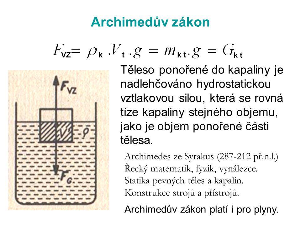 Archimedův zákon Těleso ponořené do kapaliny je