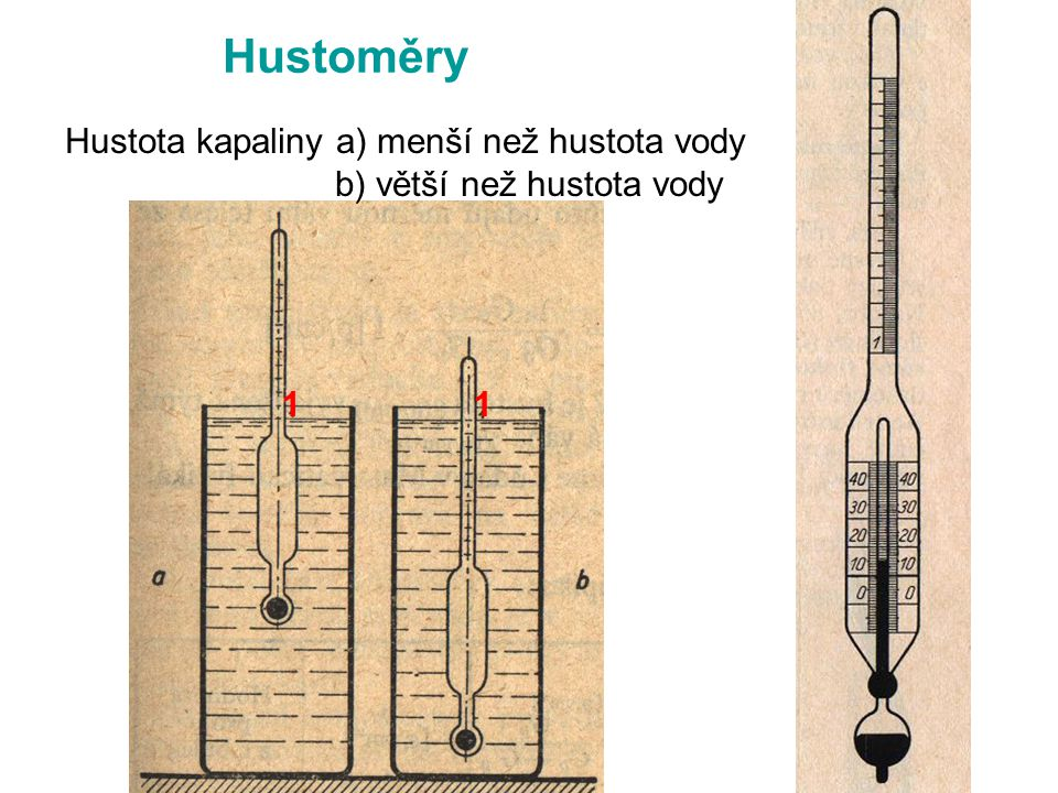 Hustoměry Hustota kapaliny a) menší než hustota vody