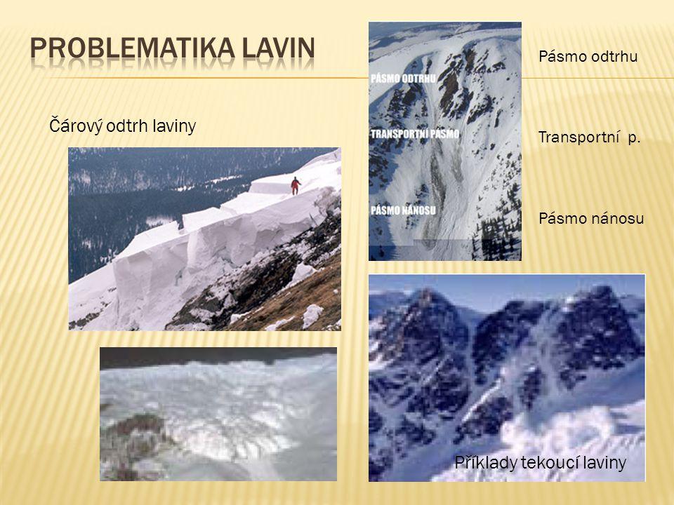 Problematika lavin Čárový odtrh laviny Příklady tekoucí laviny