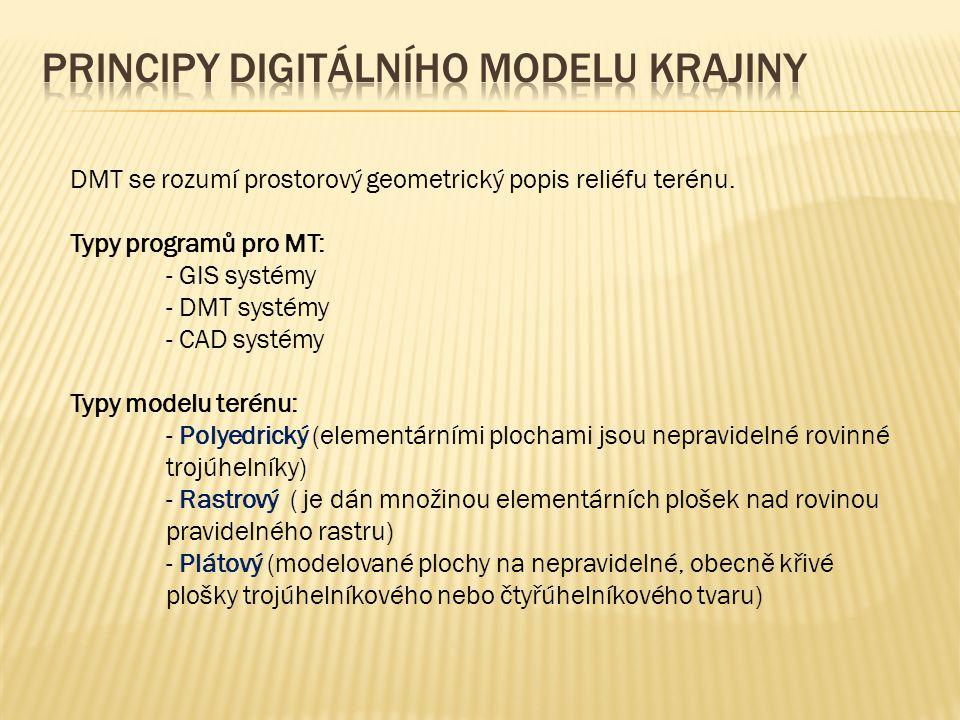 Principy digitálního modelu krajiny