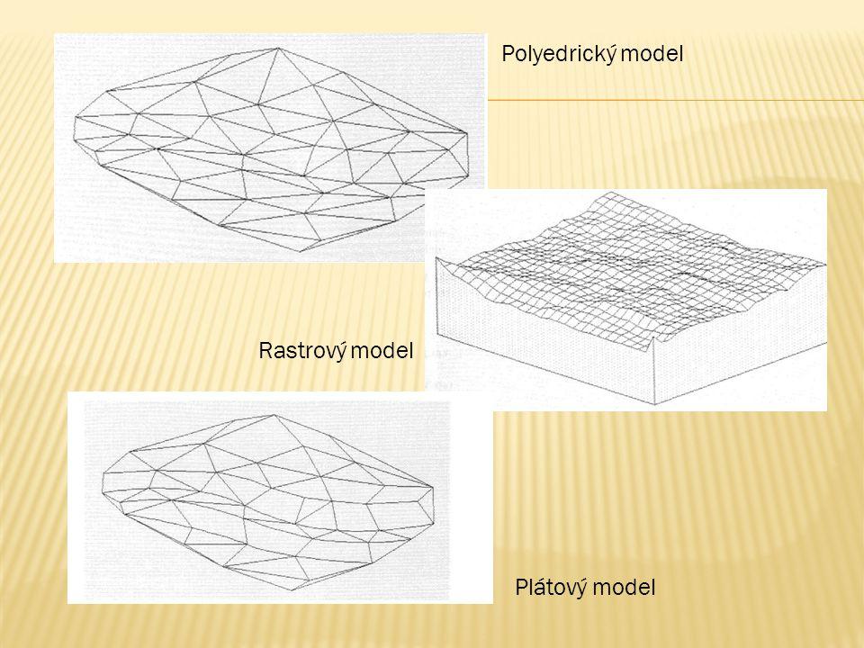 Polyedrický model Rastrový model Plátový model