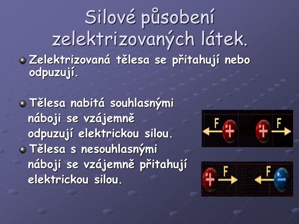 Silové působení zelektrizovaných látek.