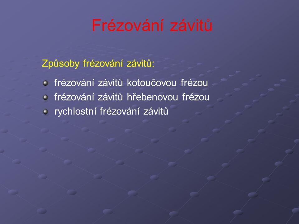 Frézování závitů Způsoby frézování závitů: