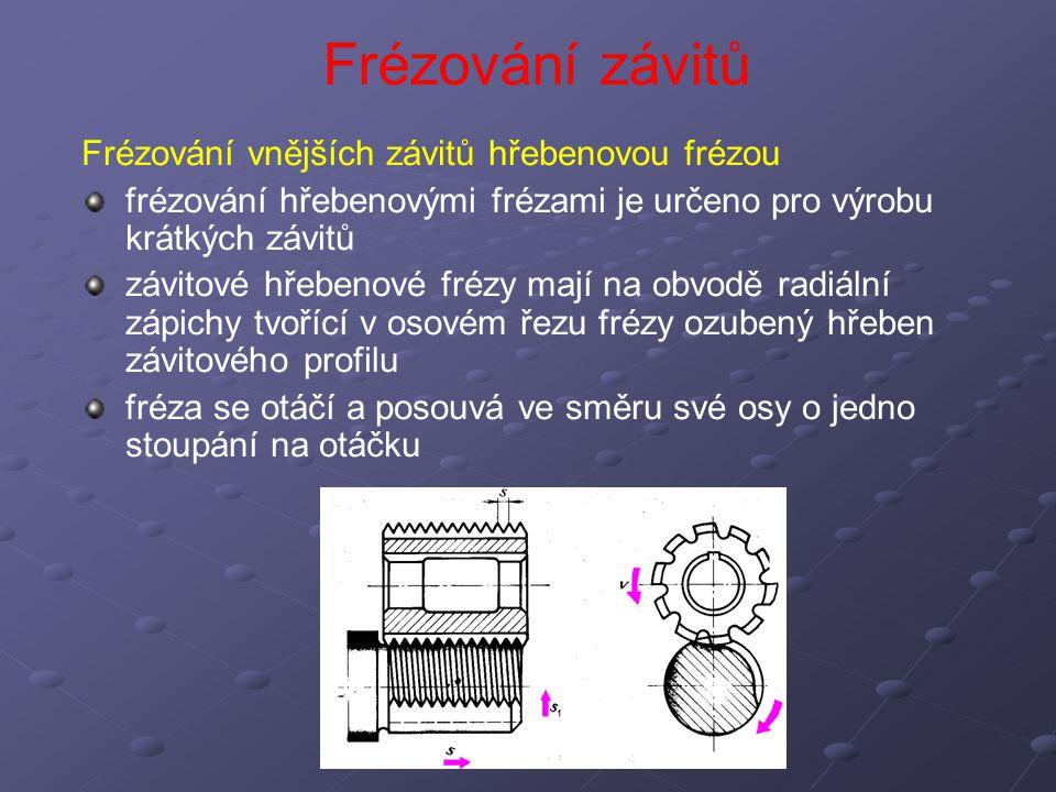 Frézování závitů Frézování vnějších závitů hřebenovou frézou