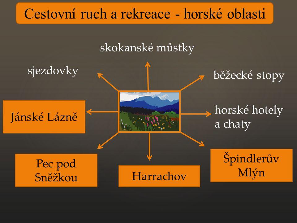 Cestovní ruch a rekreace - horské oblasti