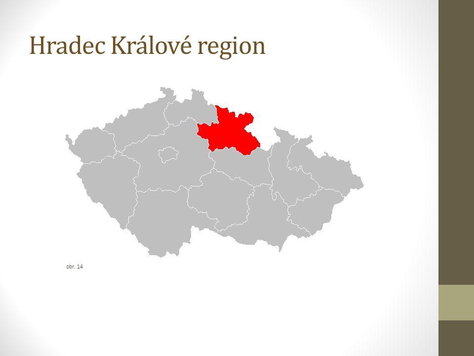 Hradec Králové region obr. 14