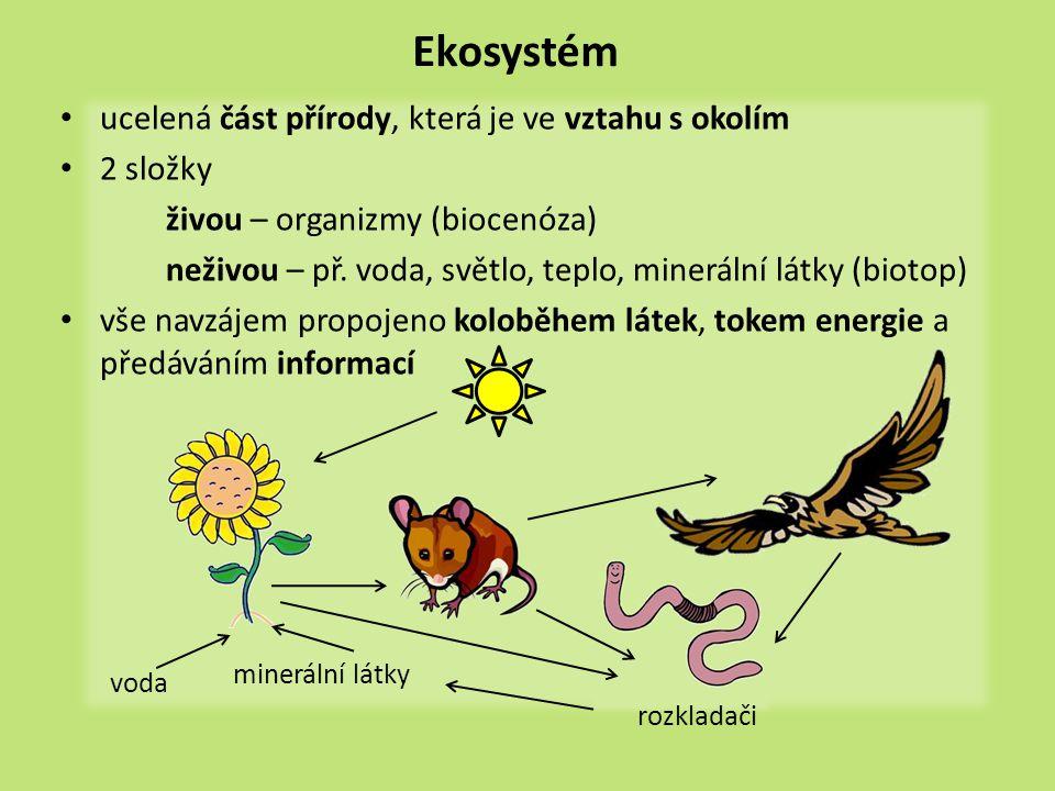 Ekosystém ucelená část přírody, která je ve vztahu s okolím 2 složky