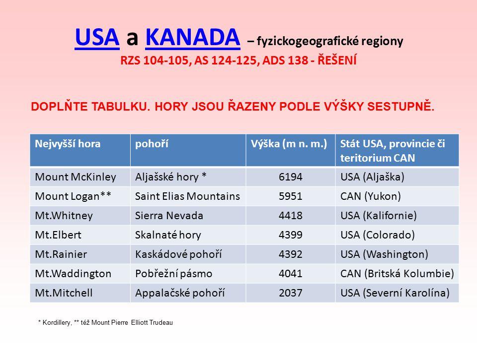 USA a KANADA – fyzickogeografické regiony RZS 104-105, AS 124-125, ADS 138 - ŘEŠENÍ