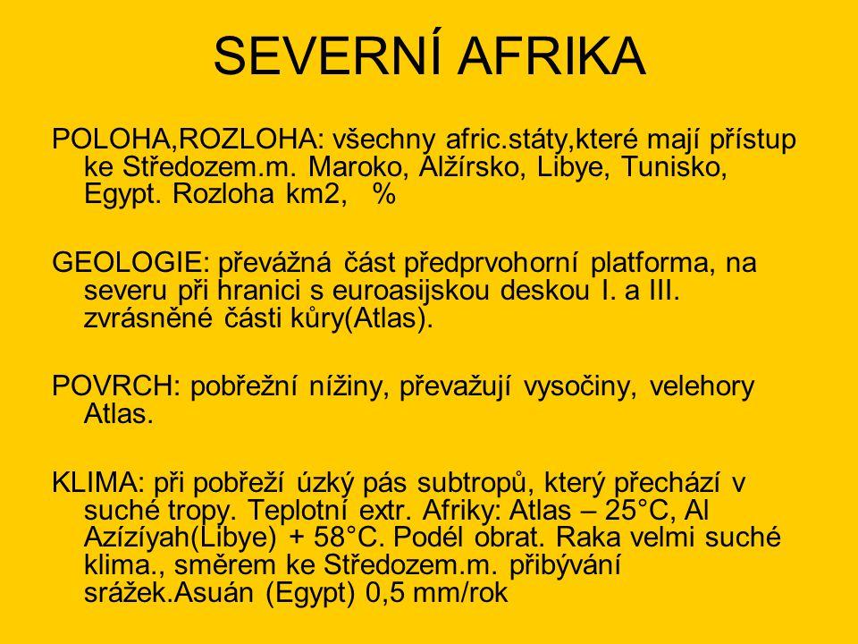 SEVERNÍ AFRIKA POLOHA,ROZLOHA: všechny afric.státy,které mají přístup ke Středozem.m. Maroko, Alžírsko, Libye, Tunisko, Egypt. Rozloha km2, %