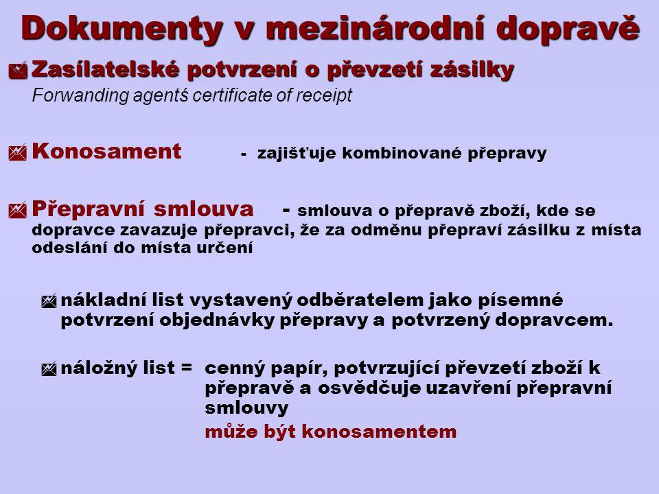 Dokumenty v mezinárodní dopravě