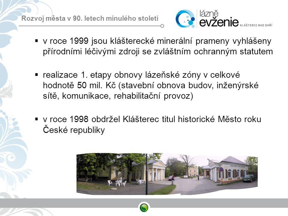 Rozvoj města v 90. letech minulého století