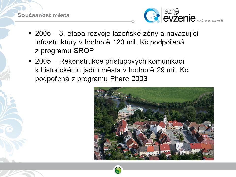 Současnost města 2005 – 3. etapa rozvoje lázeňské zóny a navazující infrastruktury v hodnotě 120 mil. Kč podpořená z programu SROP.