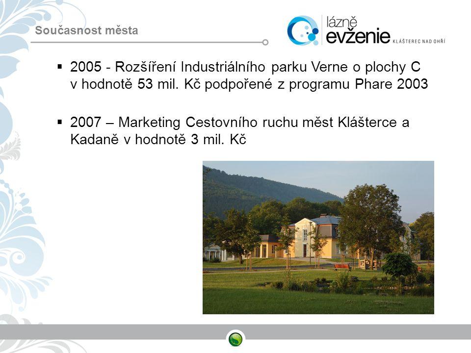Současnost města 2005 - Rozšíření Industriálního parku Verne o plochy C v hodnotě 53 mil. Kč podpořené z programu Phare 2003.