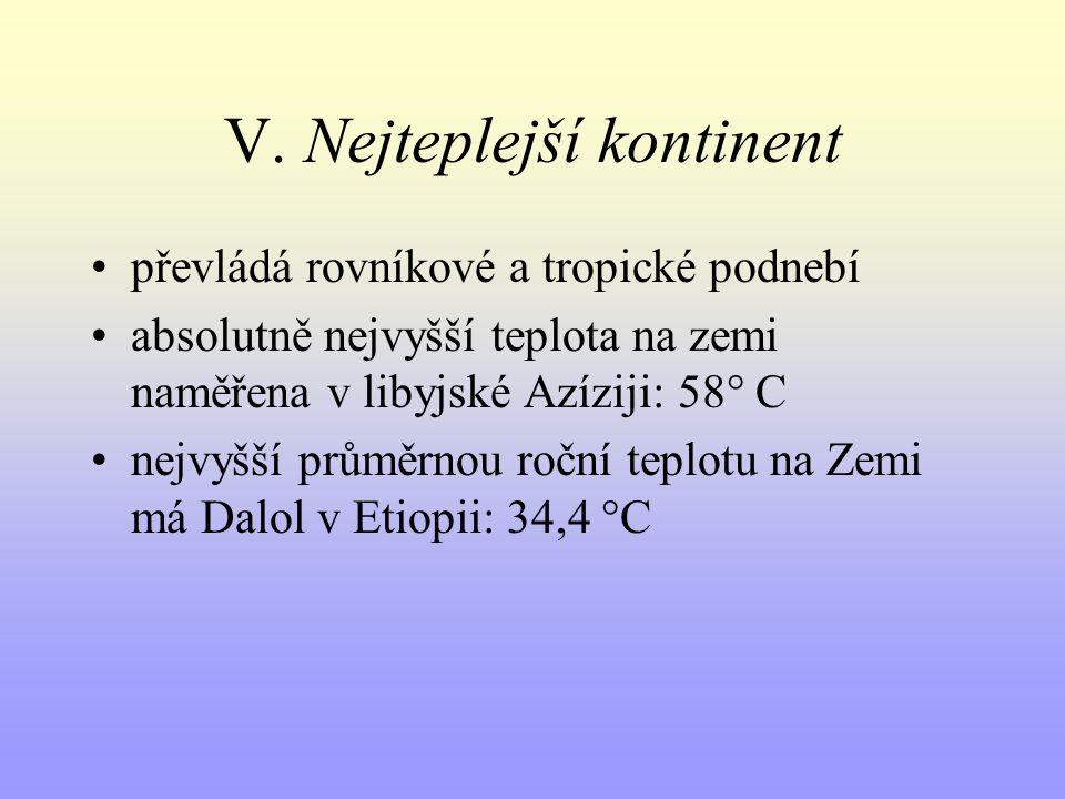 V. Nejteplejší kontinent