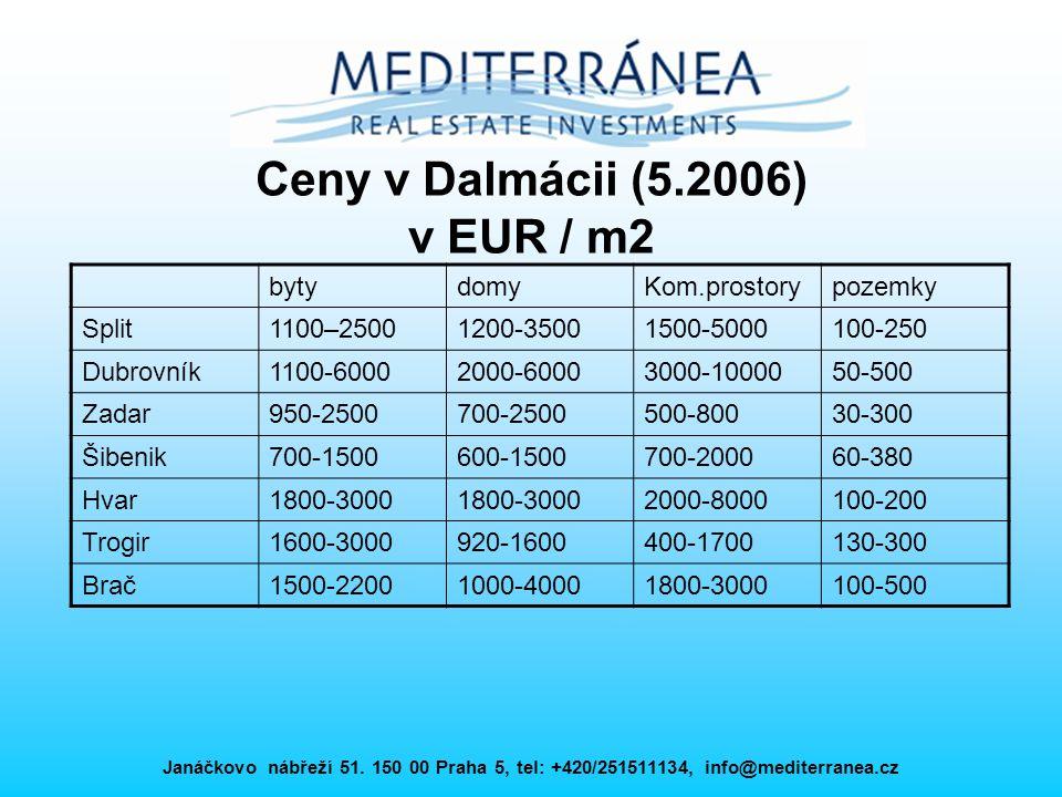 Ceny v Dalmácii (5.2006) v EUR / m2