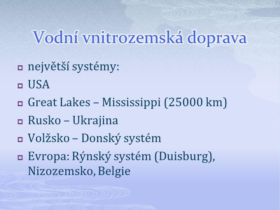 Vodní vnitrozemská doprava