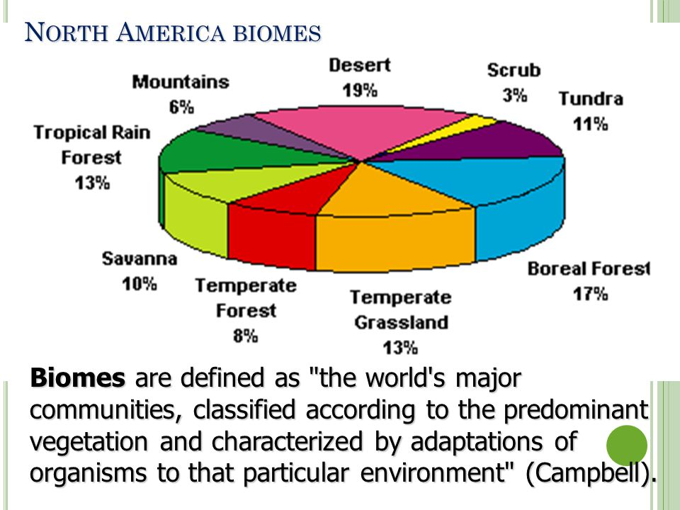 North America biomes