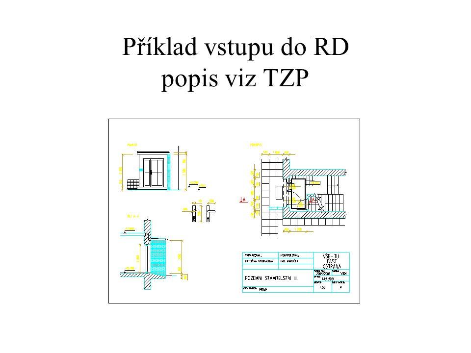 Příklad vstupu do RD popis viz TZP