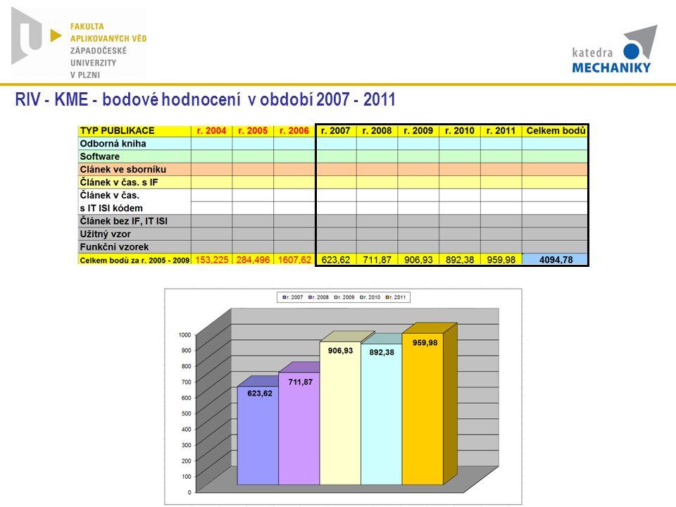 RIV - KME - bodové hodnocení v období 2007 - 2011
