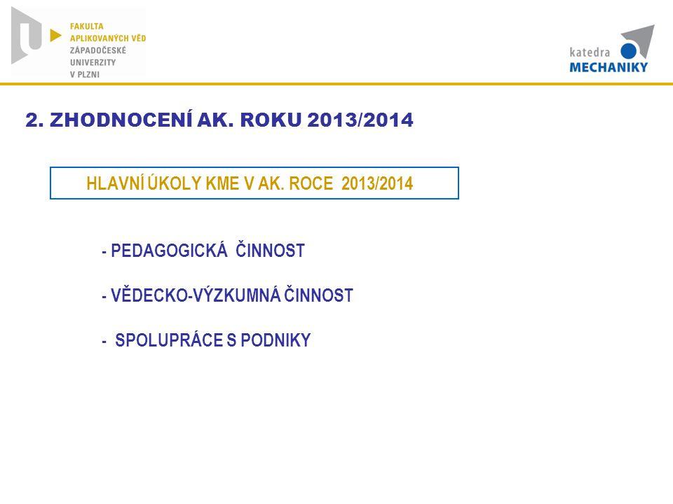 HLAVNÍ ÚKOLY KME V AK. ROCE 2013/2014