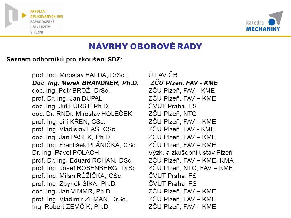 NÁVRHY OBOROVÉ RADY Seznam odborníků pro zkoušení SDZ: