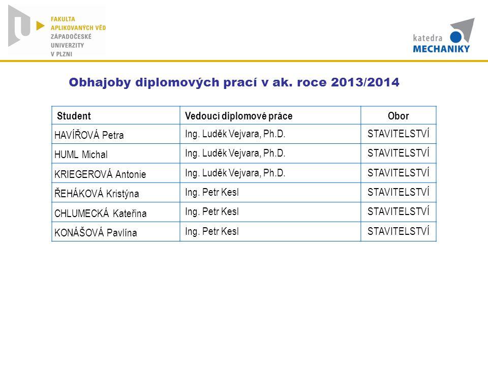Obhajoby diplomových prací v ak. roce 2013/2014