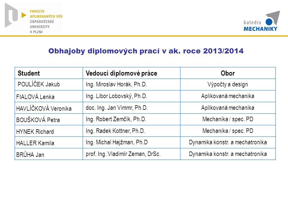 Obhajoby diplomových prací v ak. roce 2013/2014 Student