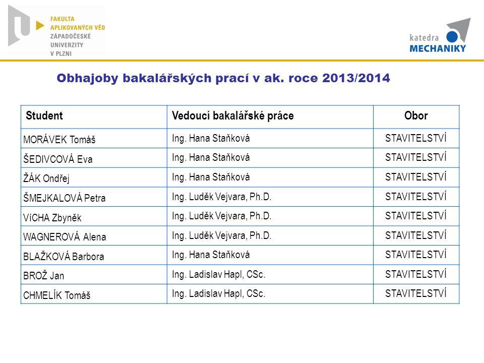 Obhajoby bakalářských prací v ak. roce 2013/2014 Student