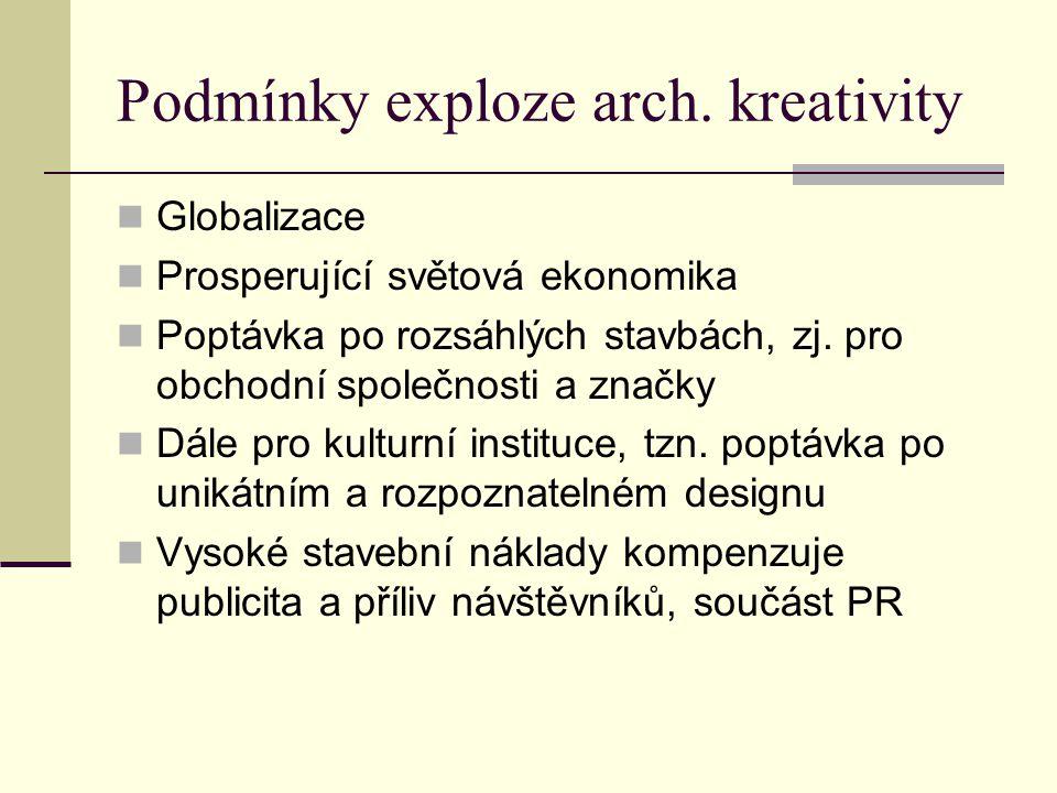 Podmínky exploze arch. kreativity