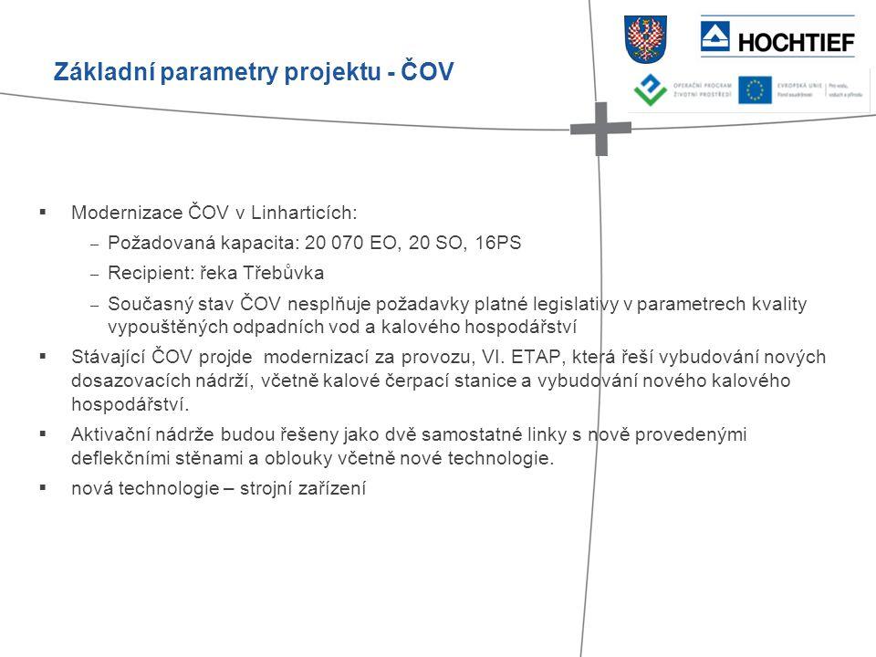 Základní parametry projektu - ČOV