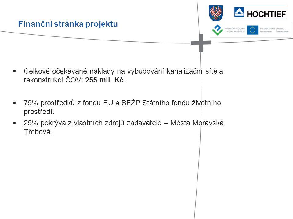 Finanční stránka projektu
