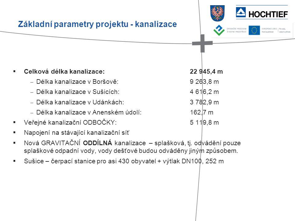 Základní parametry projektu - kanalizace