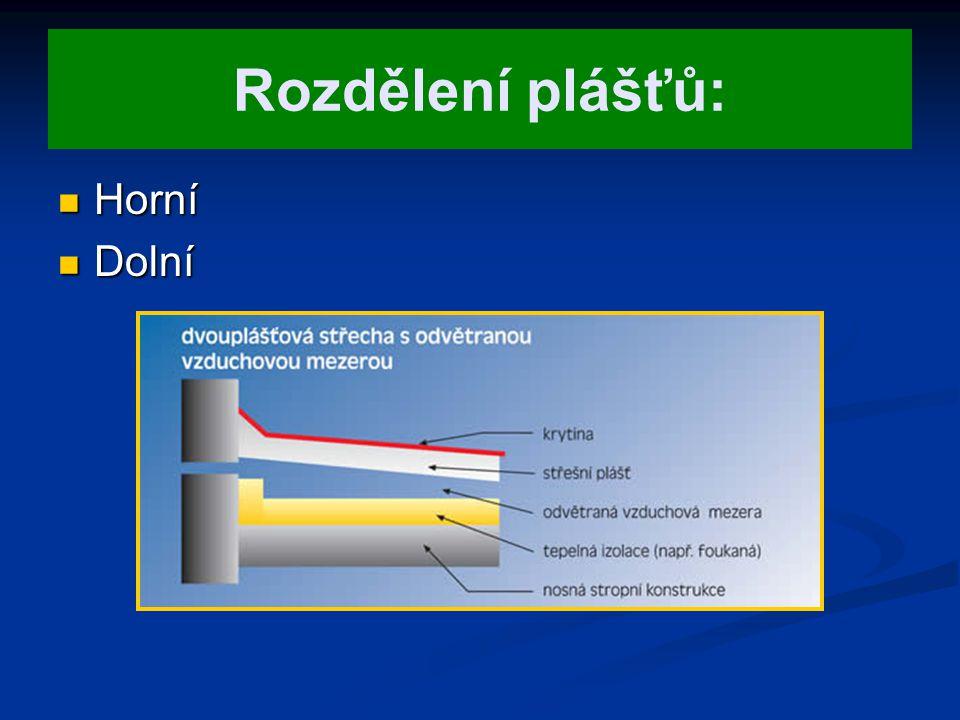 Rozdělení plášťů: Horní Dolní