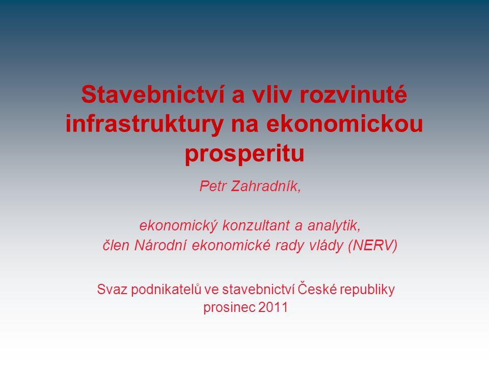 Stavebnictví a vliv rozvinuté infrastruktury na ekonomickou prosperitu