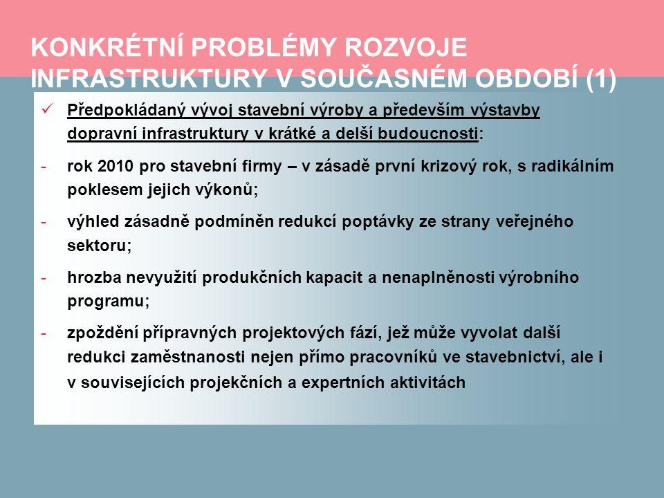 KONKRÉTNÍ PROBLÉMY ROZVOJE INFRASTRUKTURY V SOUČASNÉM OBDOBÍ (1)