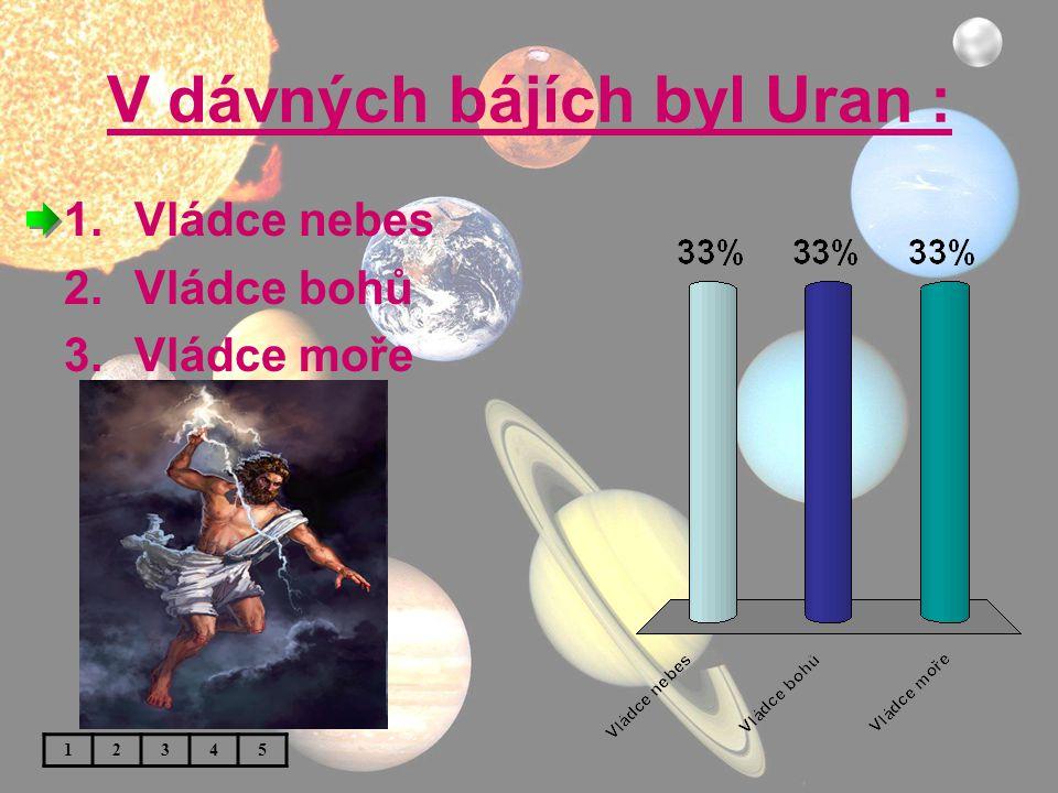 V dávných bájích byl Uran :