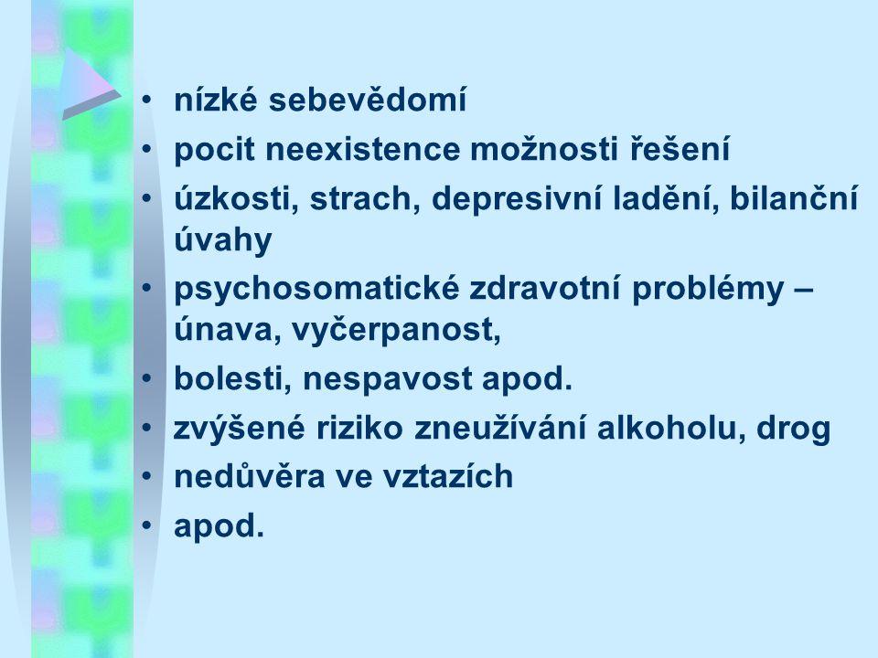 nízké sebevědomí pocit neexistence možnosti řešení. úzkosti, strach, depresivní ladění, bilanční úvahy.