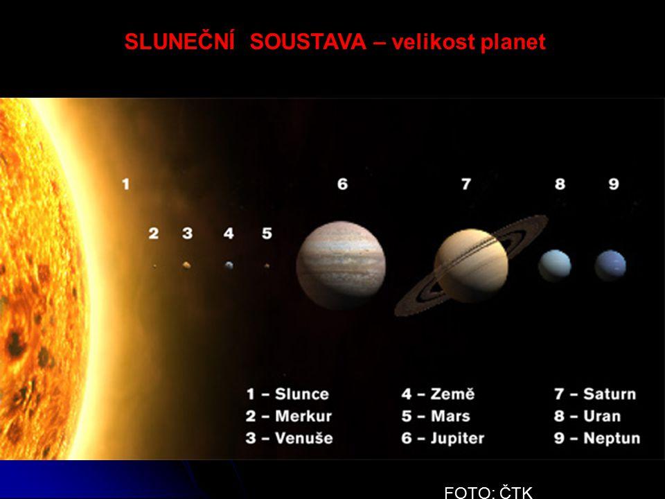 SLUNEČNÍ SOUSTAVA – velikost planet