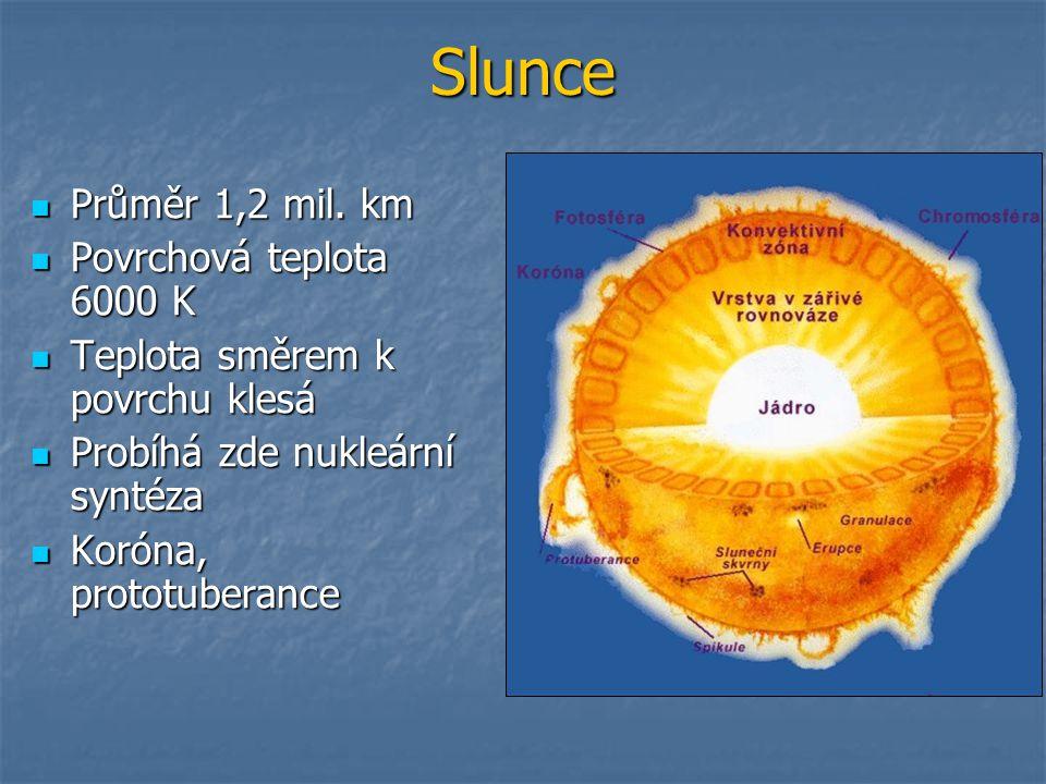 Slunce Průměr 1,2 mil. km Povrchová teplota 6000 K