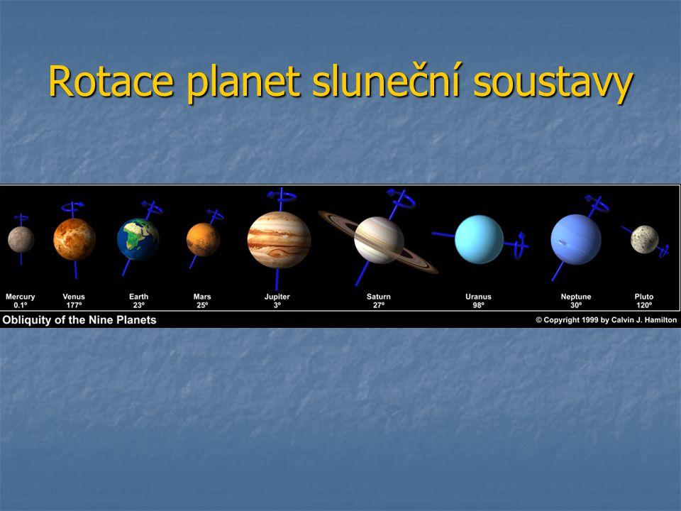 Rotace planet sluneční soustavy