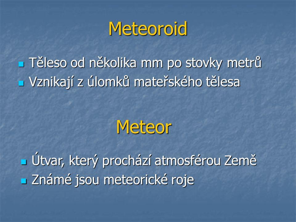 Meteoroid Meteor Těleso od několika mm po stovky metrů