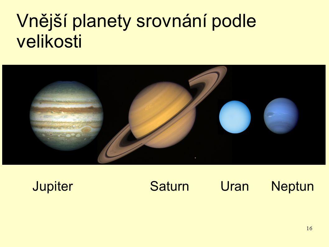Vnější planety srovnání podle velikosti