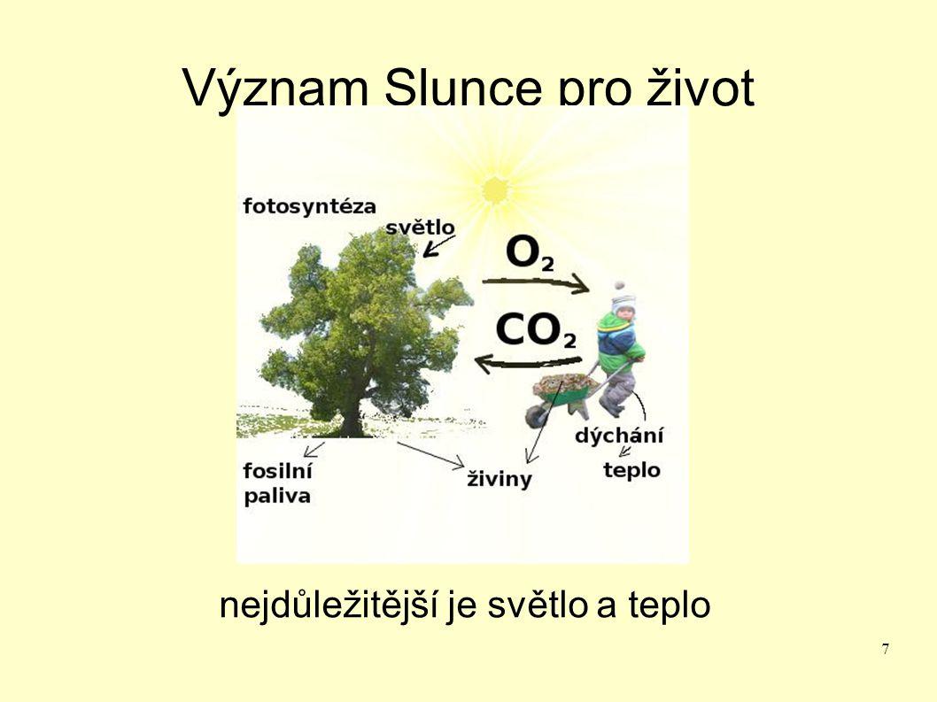 Význam Slunce pro život