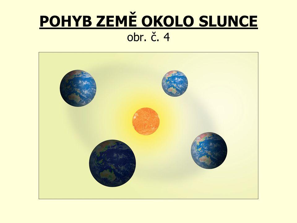 POHYB ZEMĚ OKOLO SLUNCE obr. č. 4