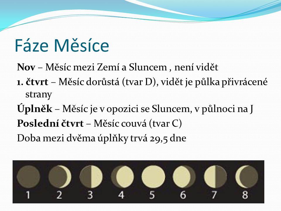 Fáze Měsíce Nov – Měsíc mezi Zemí a Sluncem , není vidět